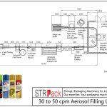 Aerosol-vullyn van 30 tot 50 cpm
