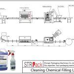 Outomatiese skoonmaak van chemiese vullyn